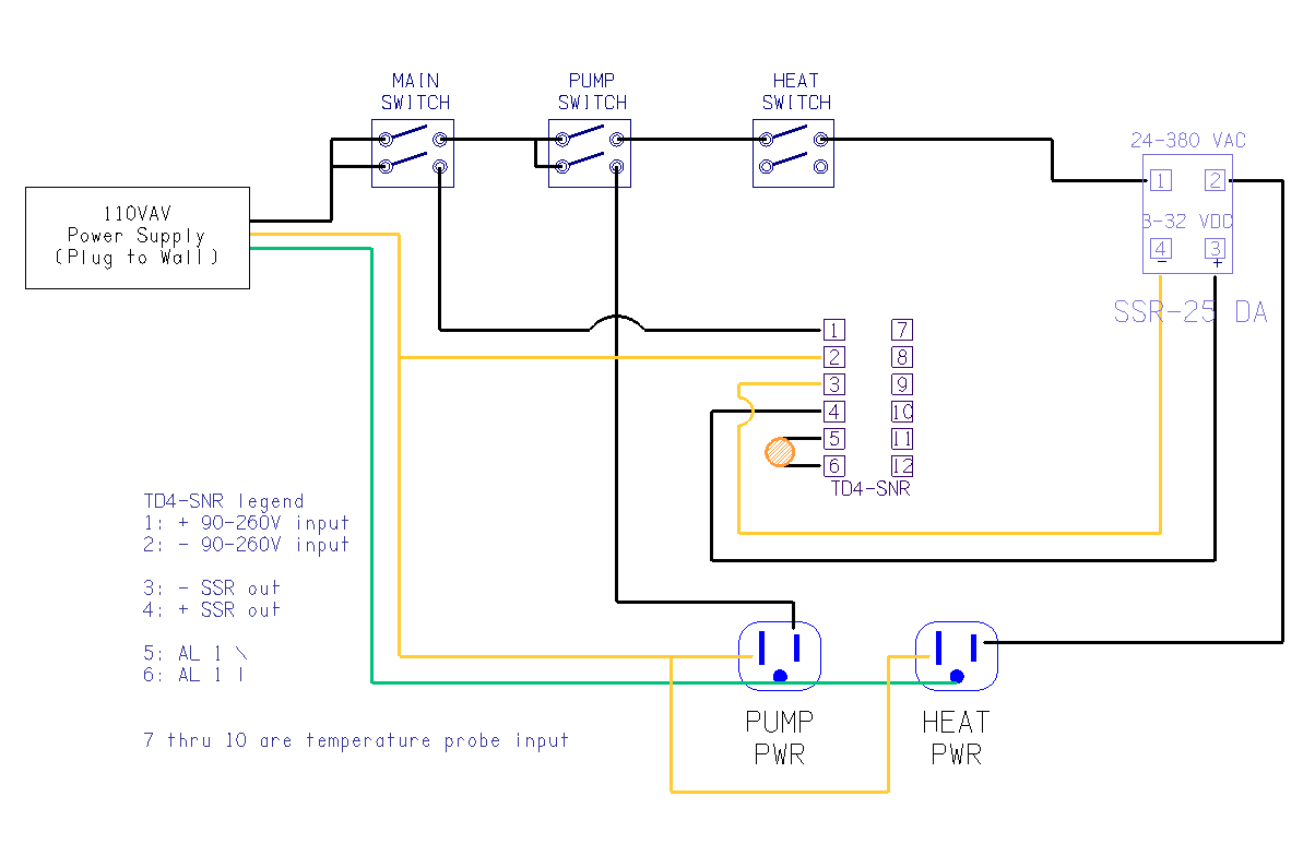 photoelectric eye wiring diagram 4 wires photoelectric