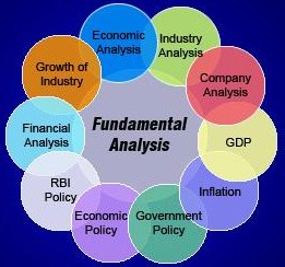 Belajar analisis fundamental forex