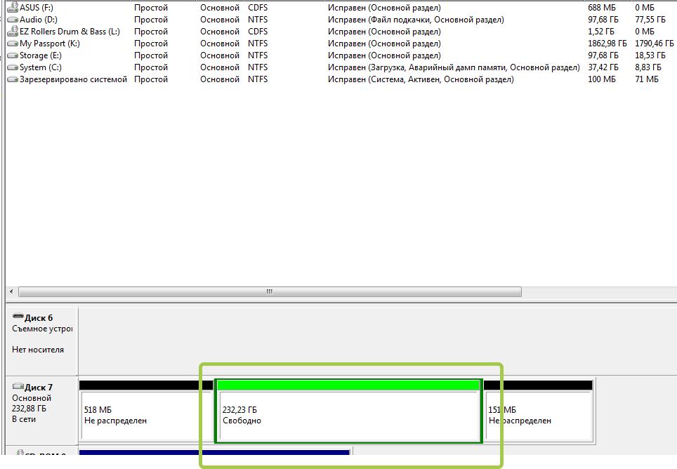 Как разбить жёсткий диск средствами Windows