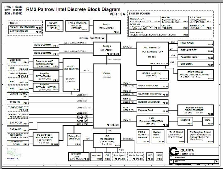 Dell Studio XPS 1640    Schematic      Kumpulan Skema Laptop