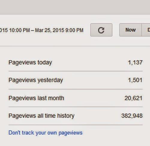 Contoh Page View tanggal 26 Maret 2015 saat blog ini menjadi Blog Pameran Batu Akik