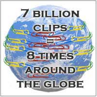 clips around the globe