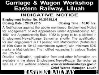 Eastern Railway Act Apprentices 525 Vacancies