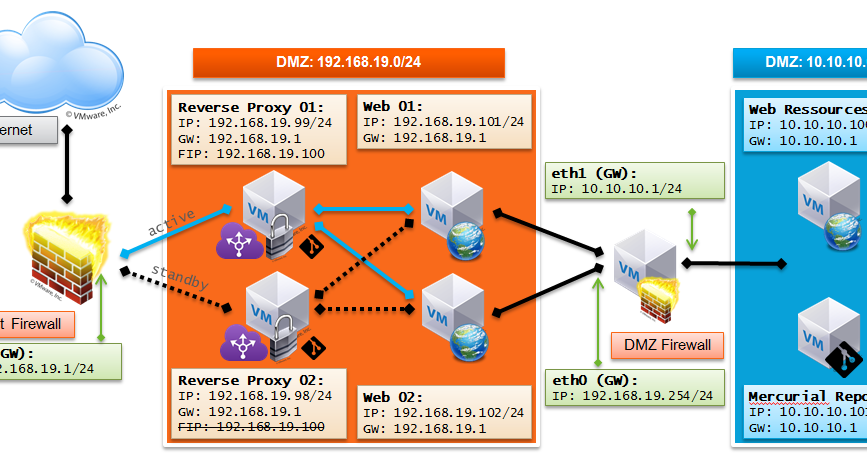 proxy server service us-6