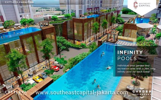 Southeast Capital Jakarta Infinity Pool