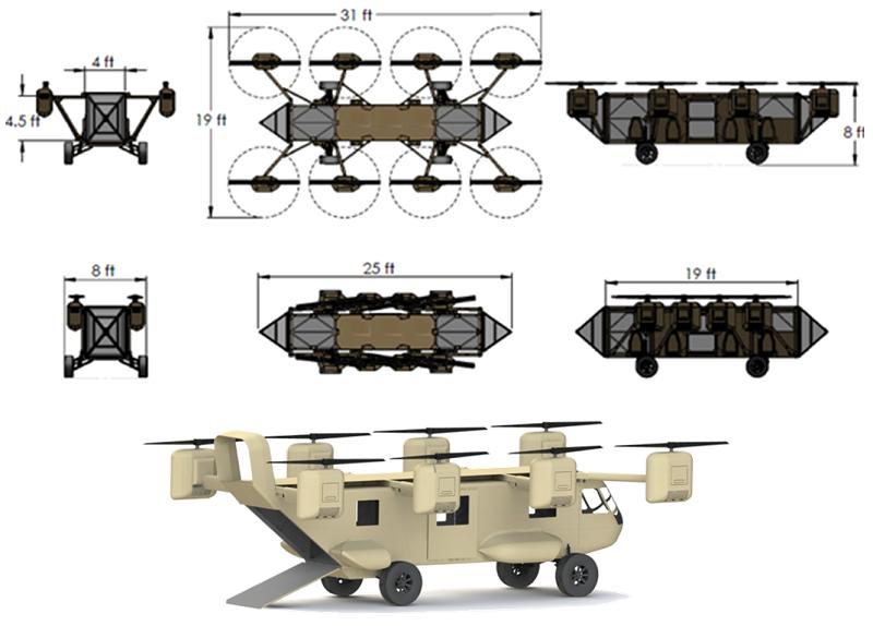 Drone Quadricottero Jeep Fuoristrada