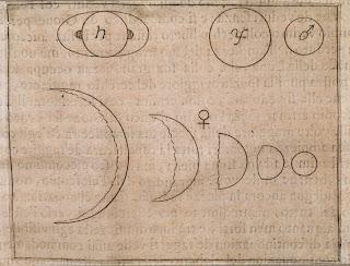 Teoría geocéntrica: modelo Tycho Brahe-Sungenis-Gorostizaga Galileo_FasVen