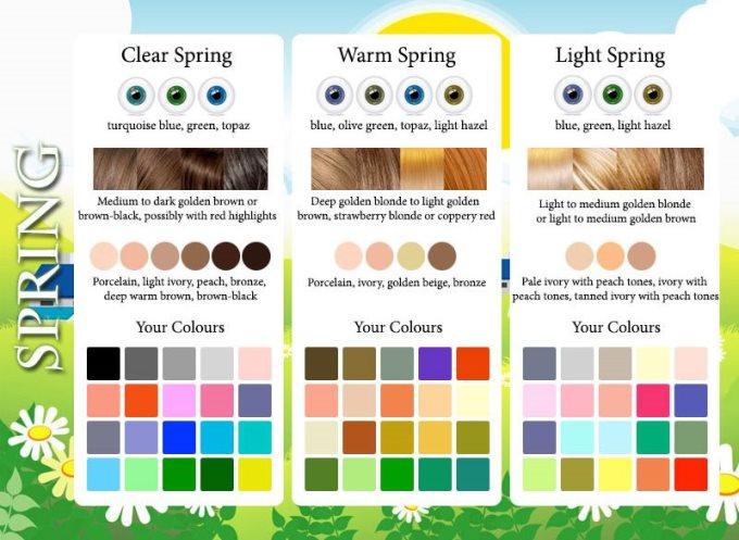 Quelles couleurs de vêtements me vont ?