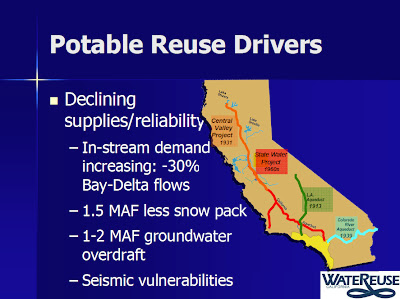 Drought Response Workshop Held In Orange County Ca Salem