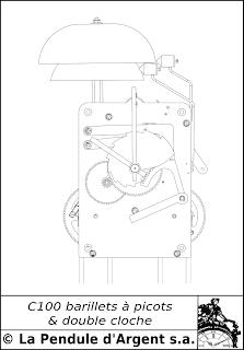 Production d'un mécanisme d'horloge (présentation du C100) C100+vue+avant