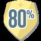 NG 80%+ Feedback Ratio