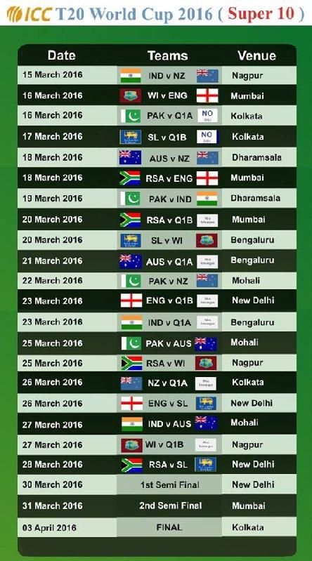 the 2016 icc world twenty20 will be the sixth icc world twenty20 ...