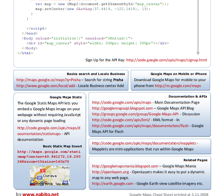 Diego develop google maps api v2 cheat sheet gumiabroncs Choice Image