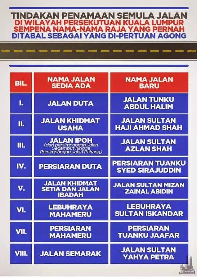 WW ~ Nama Jalan Bertukar Di WP Kuala Lumpur ~