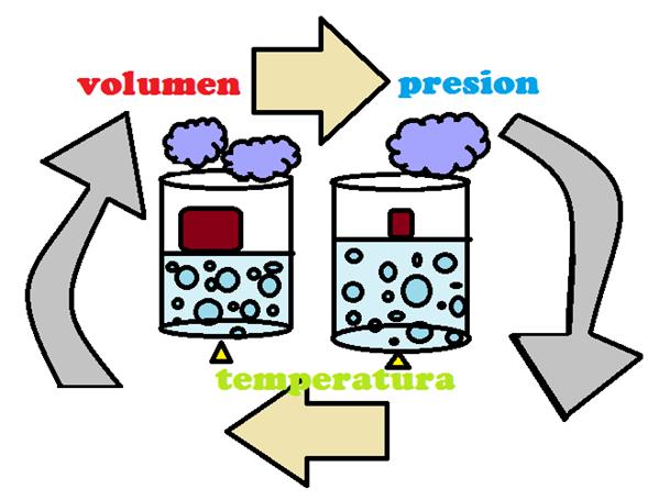 download основы химии