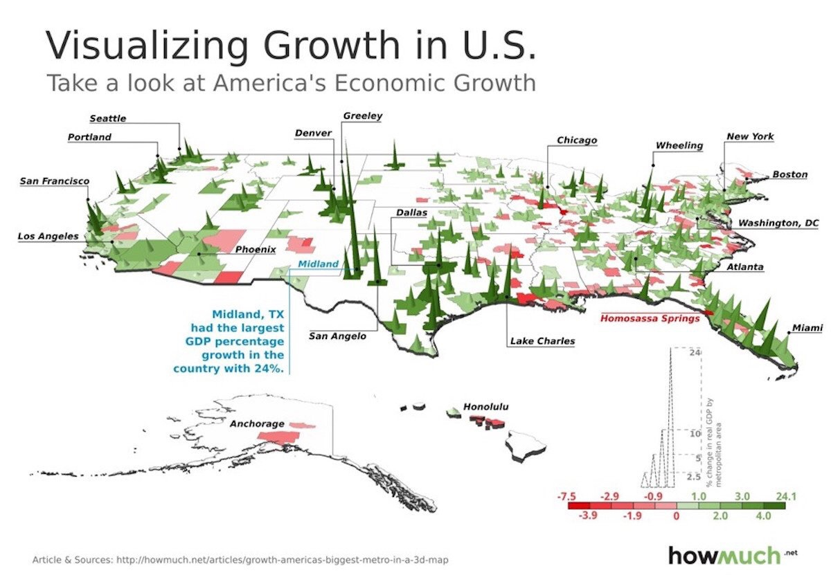 Visualizing Growth in the US