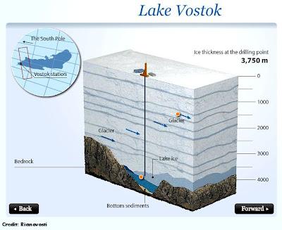 Lake Vostok (Ice Graphic)