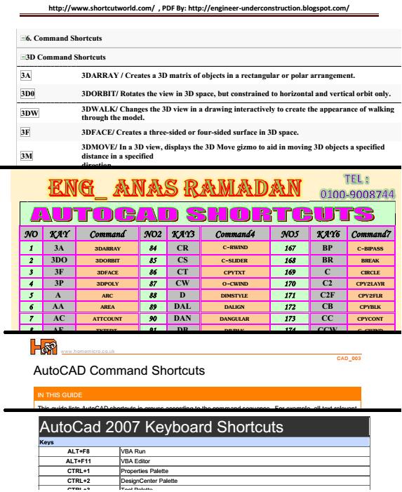 autocad 2014 keyboard shortcuts pdf