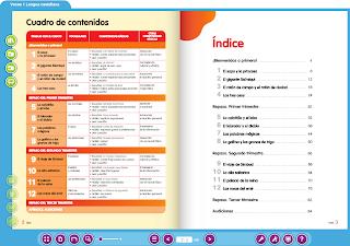 Libro digital santillana 4o primaria lengua - Portabicis de porton