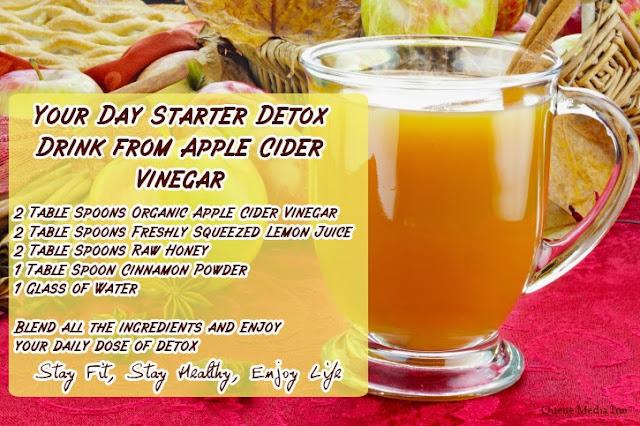 Day Starter Detox Recipe