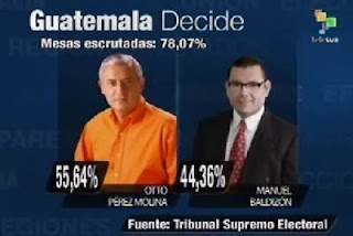 En segunda vuelta Otto Pérez Molina gana elecciones en Guatemala