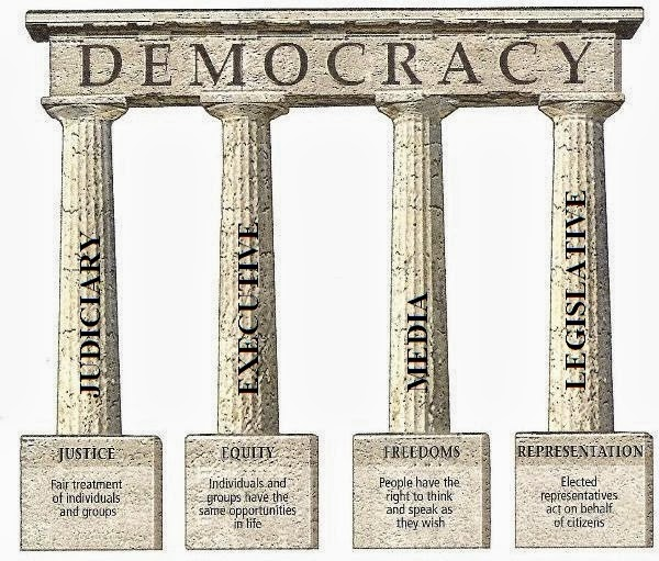 """media fourth pillar of society media essay In this essay, i propose a fourth pillar – power, and show how it can  ideology  gives power legitimacy by providing a promise or vision of an ideal society   according to a media watchdog, the singapore media is """"in the grip."""