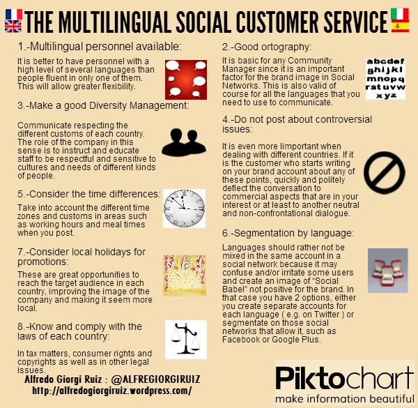 La Atención al Cliente Multilingüe en Redes Sociales
