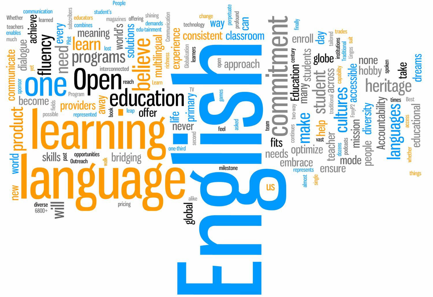 reading is the best way for university students to improve their proficiency in the english language How us colleges gauge international students' english enter that university's english as a second language to improve their english proficiency is an.