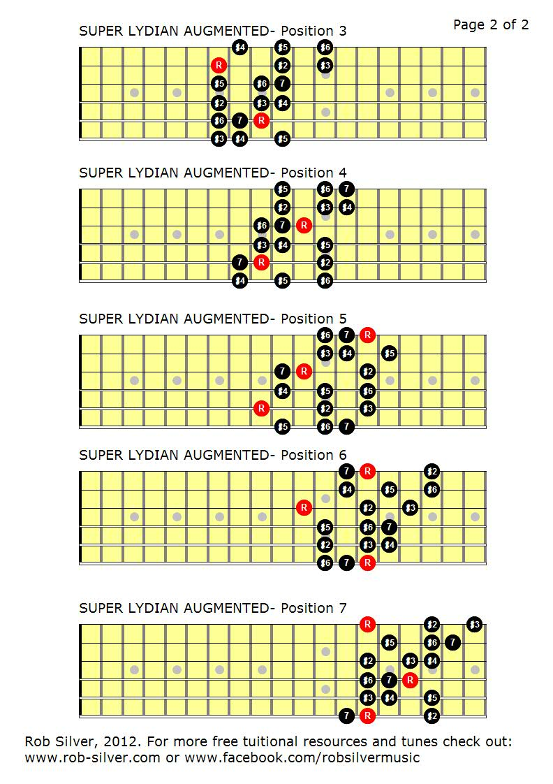 how to create lydian scale