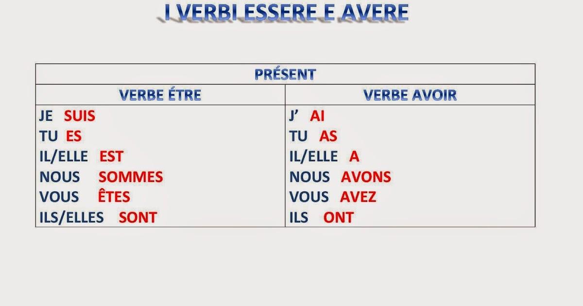 """Fabuleux Le Verbe Vetre Au Présent De L'indicatif"""" - Lessons - Tes Teach CQ21"""