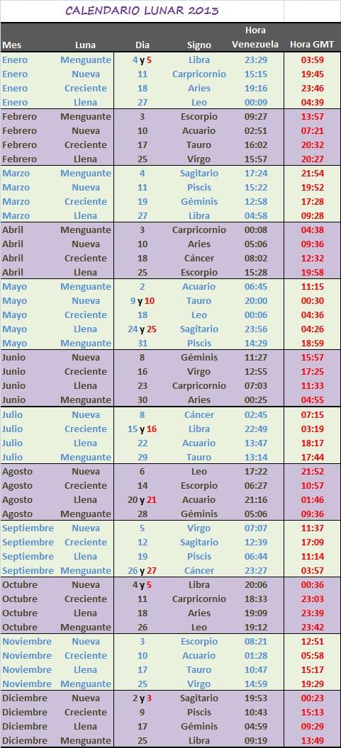 Calendario+lunar+2013