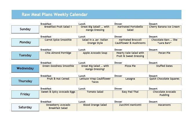Raw on $10 a Day (or Less!): 7 Day Raw Meal Plans ... BACK ...