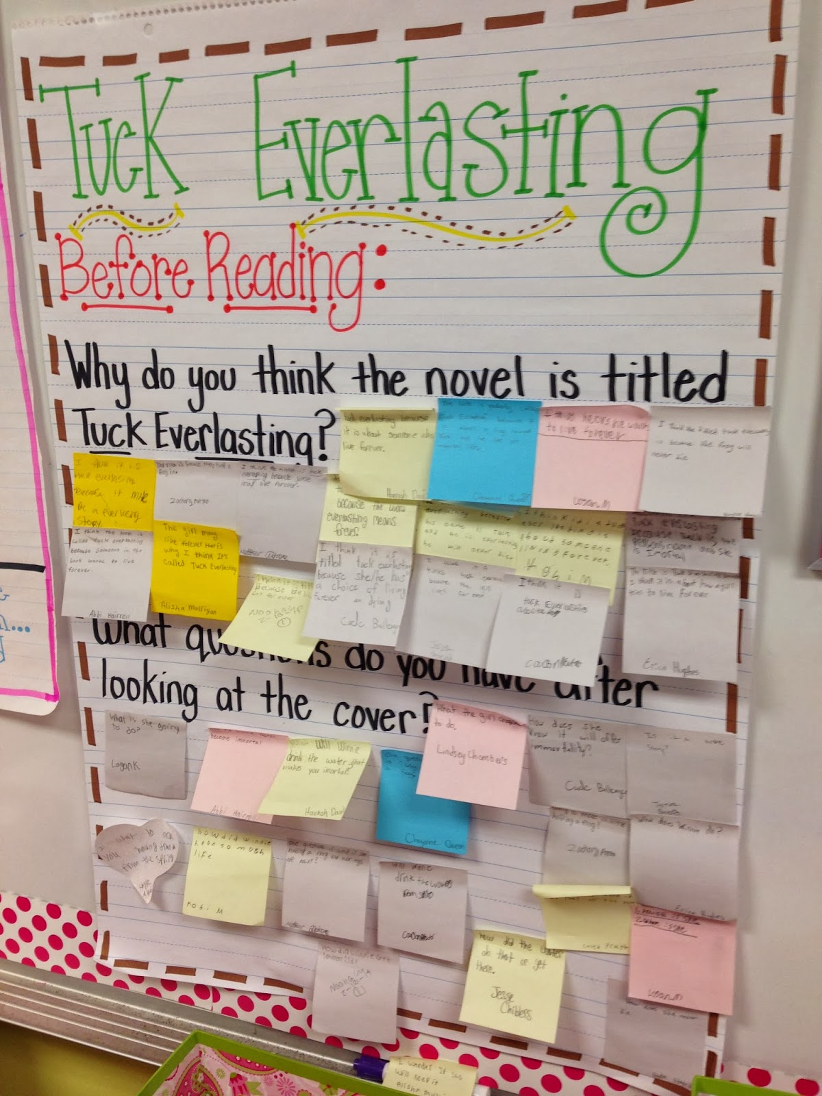 Life in Fifth Grade Tuck Everlasting Day One Drawing Conclusions – Tuck Everlasting Worksheets