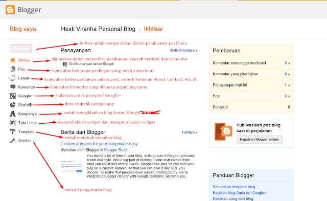 Menu Blogger dan Penjelasan