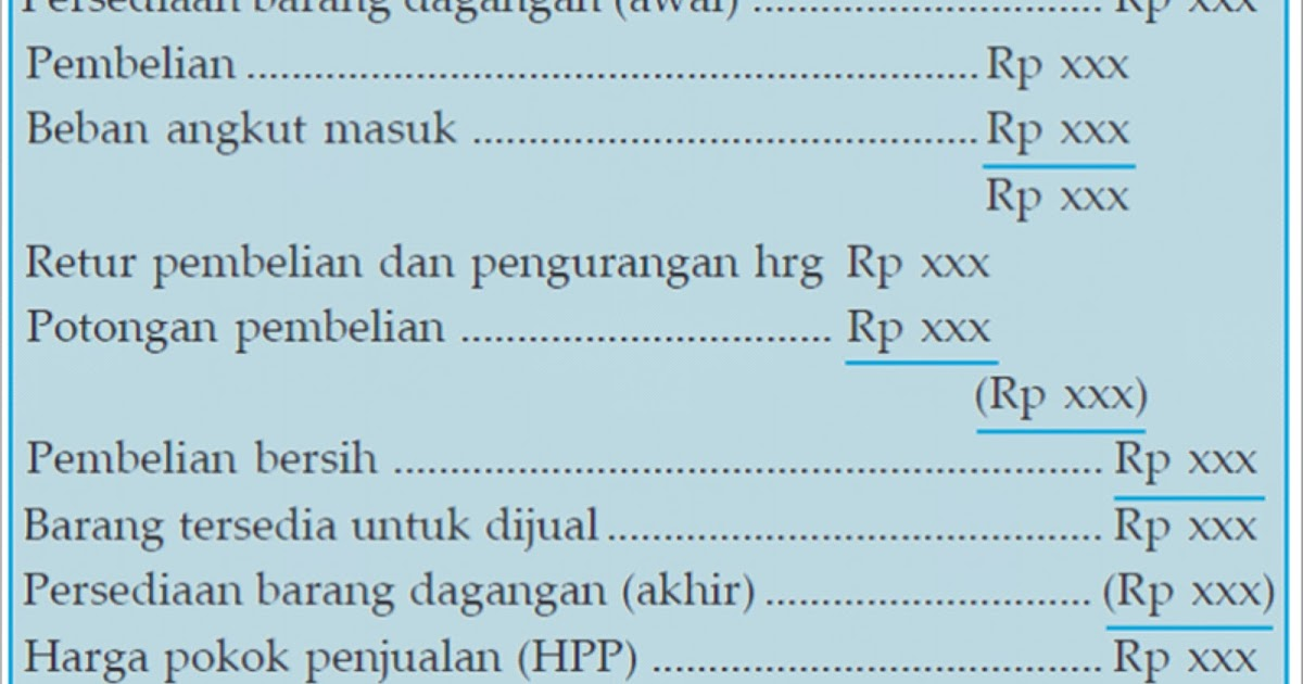 Jurnal akuntansi forex