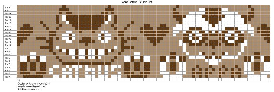 Little Black Marker Appa Catbus Hat