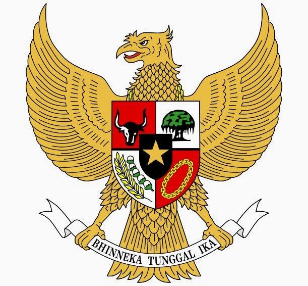 Bentuk Negara dan Sistem Pemerintahan Indonesia ~ Ruana Sagita