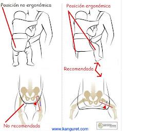 Ejemplo en imágen de la diferencia de un portabebé ergonómico y uno convencional