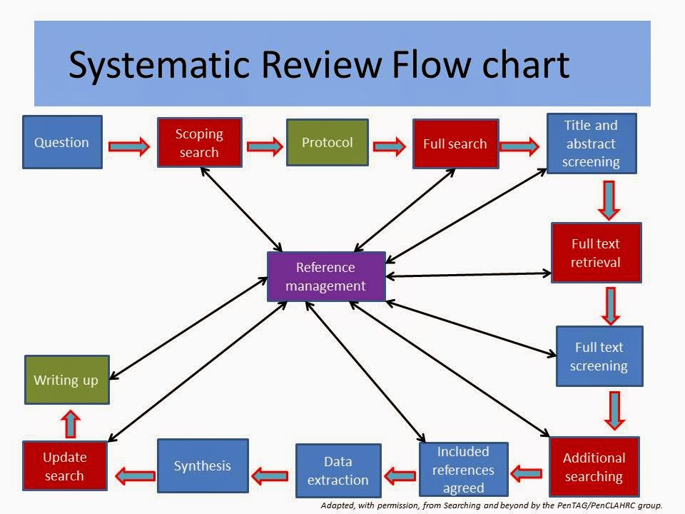 Implementing it service management a systematic literature review