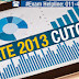 GATE 2013 Cutoff Score for top institutes