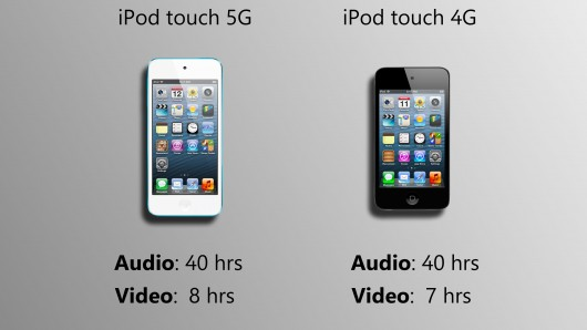 iPod Touch 5G vs 4G Battery