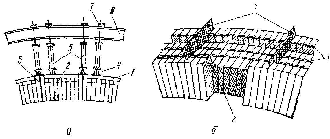Фурменный прибор и кольцевая труба