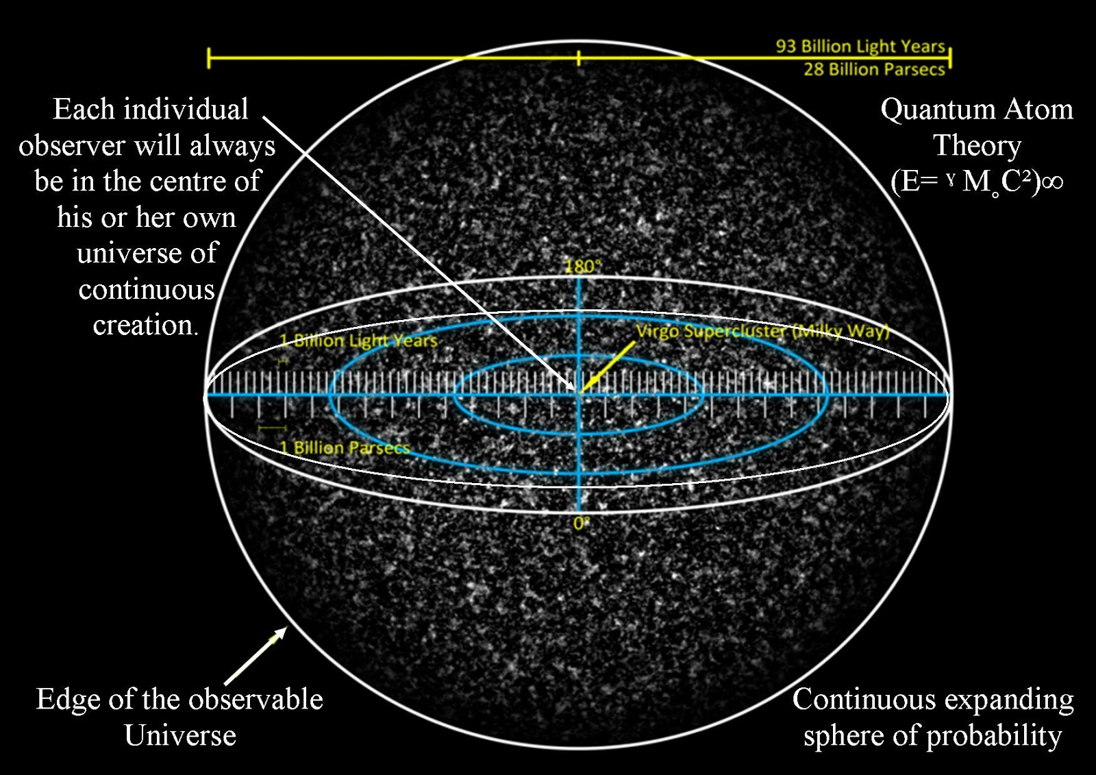 http://3.bp.blogspot.com/-6S6ruRlVabo/USIYxoUo_0I/AAAAAAAAFJA/4N7bN4jBEEc/s1600/Supper+clusters+of+galaxies+3.jpg