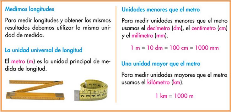 http://www.primerodecarlos.com/TERCERO_PRIMARIA/febrero/Unidad8/mates/actividades/resumen/index.html