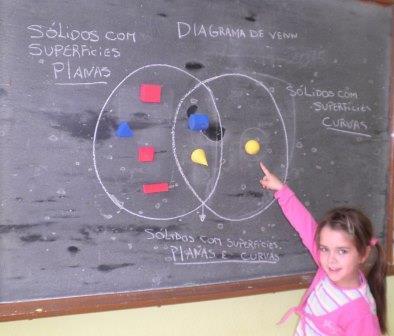 Jardins serra da gardunha slidos geomtricos fizemos jogos de associao de objetos comum com a forma dos slidos geomtricos ccuart Image collections