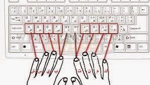 الكتابة السريعة على لوحة المفاتيح، الطباعة السريعة باللغة العربية، تعلم الطباعة بسرعة فائقة