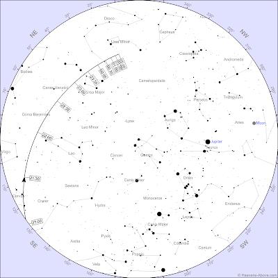 אסטרואיד DA14.