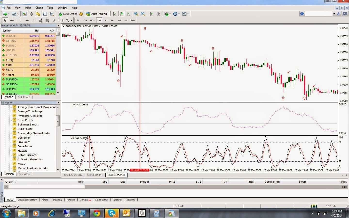 Binary option signals uk