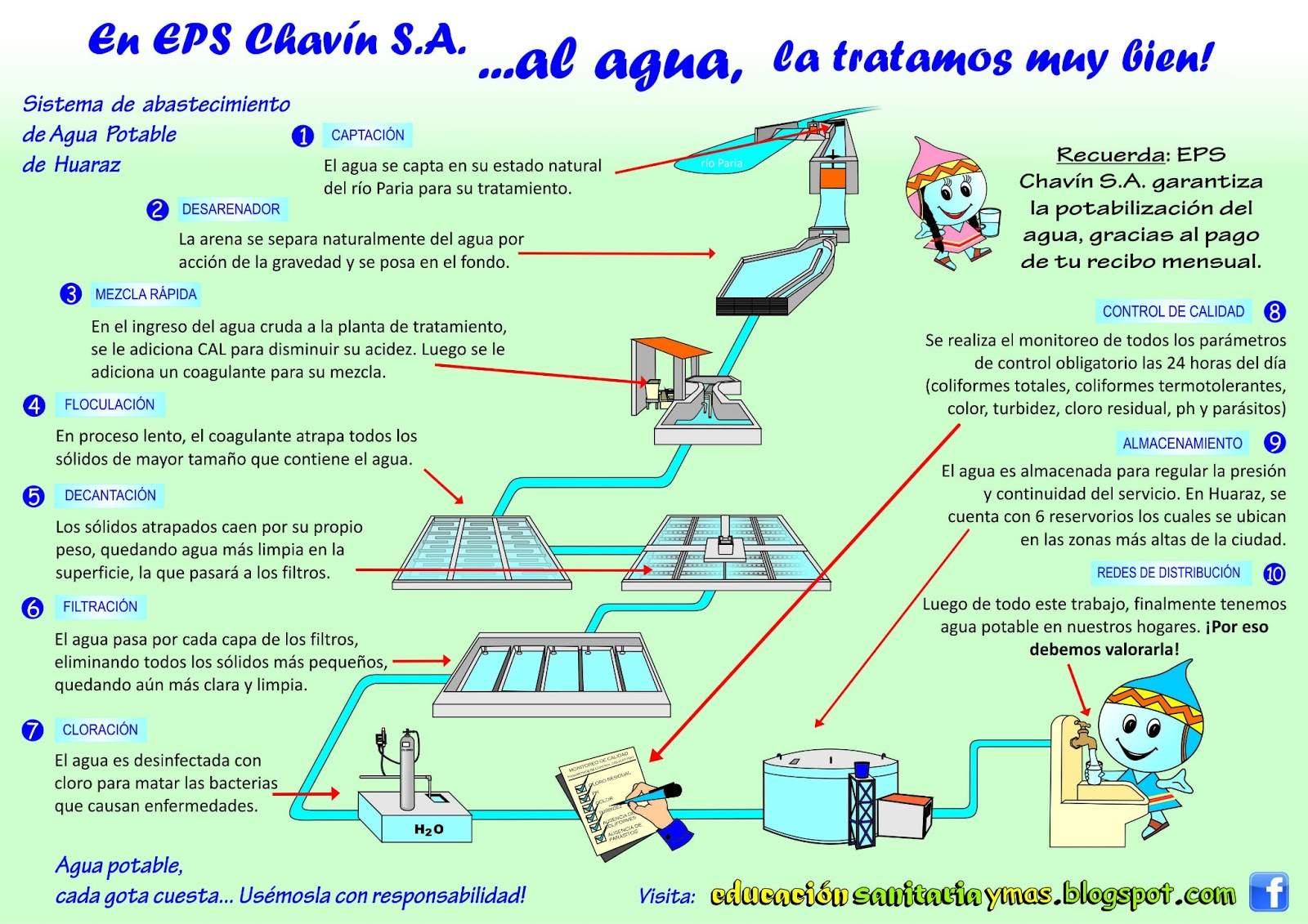 Folleto de potabilización del agua para la ciudad de Huaraz