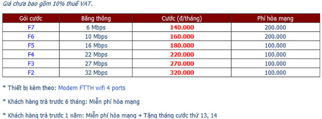 Đăng Ký Lắp Đặt Wifi FPT Quận Long Biên, Hà Nội 1